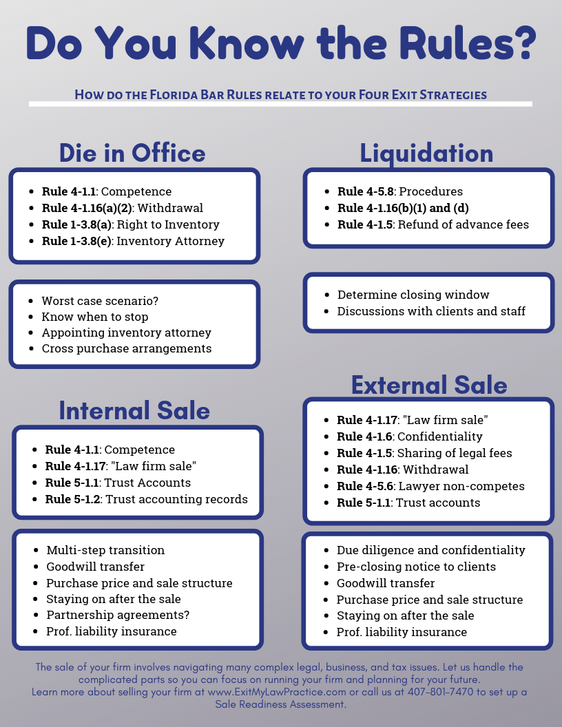 The FL Bar Rules and Law Practice Sales [infographic]   Alexander